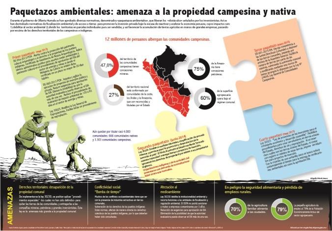 INFO PAQUETAZOS AMBIENTALES
