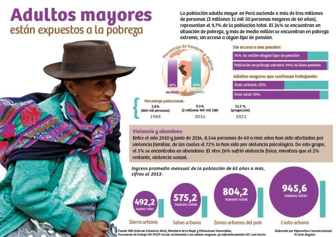 infografia ancianos final (1)