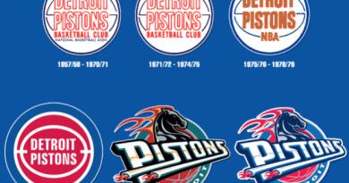 origen de los Pistons