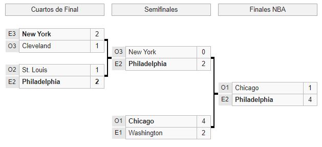 Playoffs1947