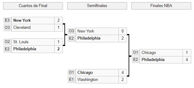 Playoffs1947