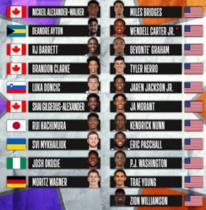 World USA All Star