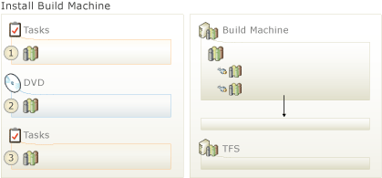 Upgrade Team Foundation Server (RTM) (4/6)