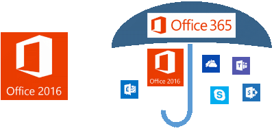 Office vs Suscripción a Office 365