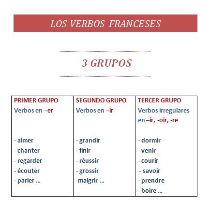 VERBOS FRANCESES 3