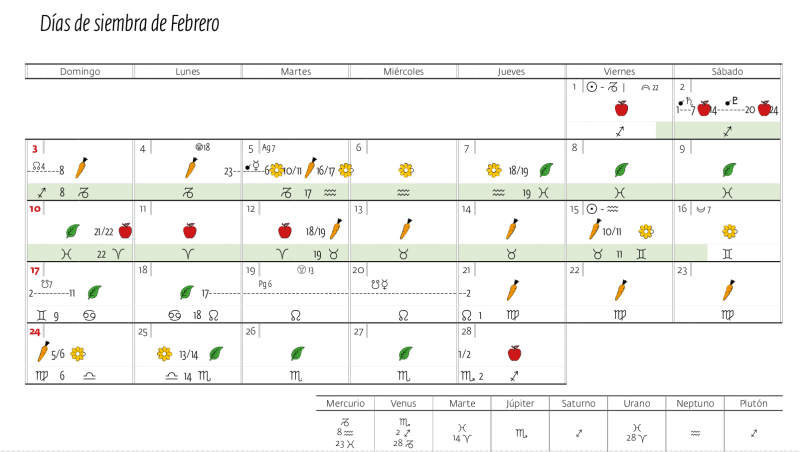 calendario biodinamico 2019