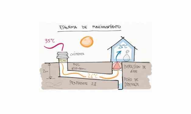 Pozo canadiense: tecnología sostenible que reduce costos de climatización hogareña