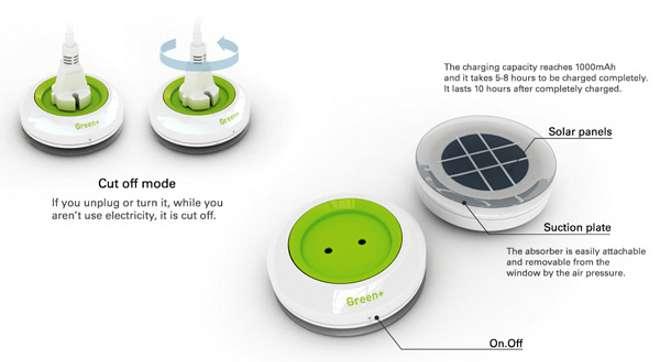 En las ciudades o en el campo, la energía solar irradia beneficios