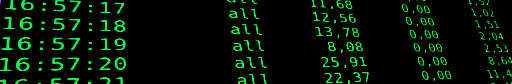 monitoramento linux sar sysstat