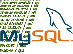 Use funções de extração para decompor informações de data e hora no MySQL