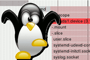 linux monitoring