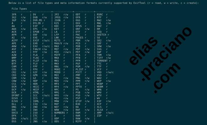 Relação de tipos de arquivos suportados pelo exiftool