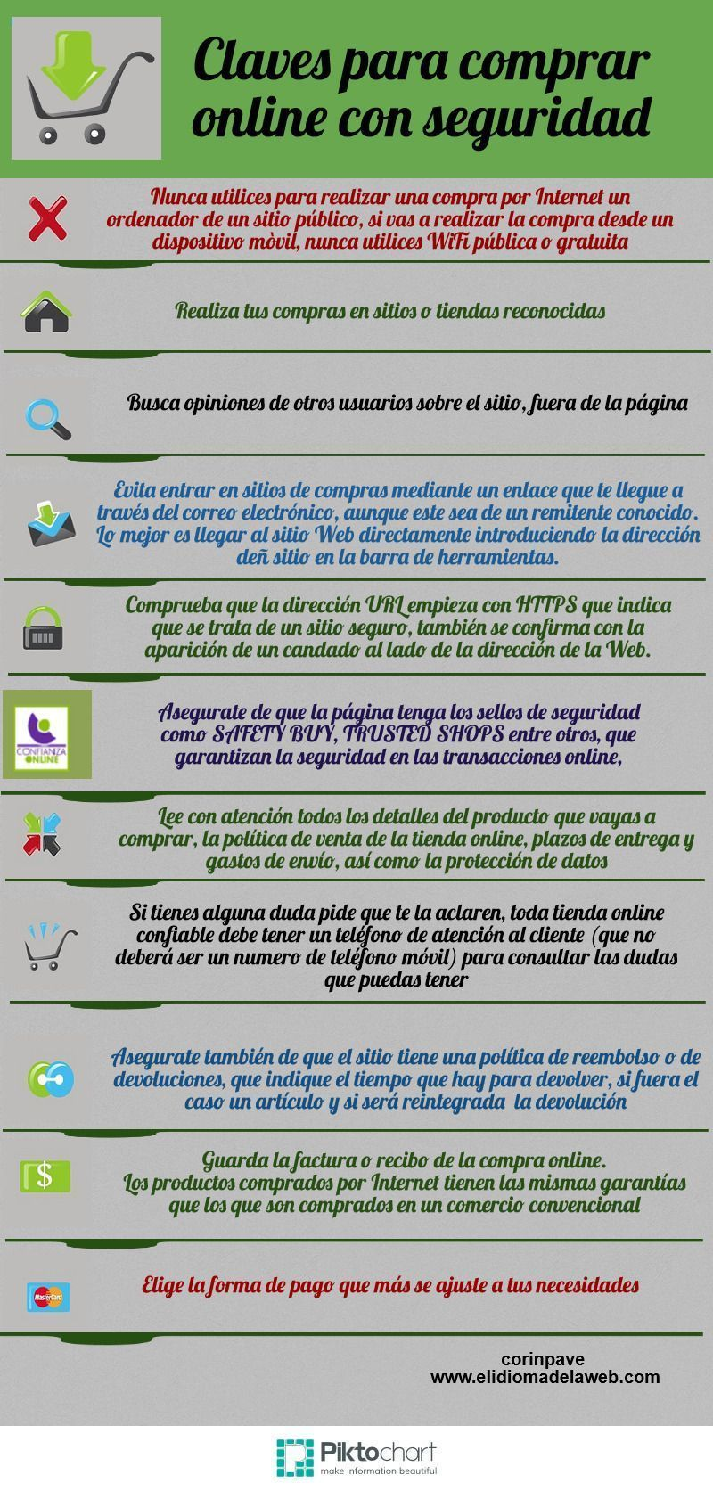 claves para comprar con seguridad a traves de internet