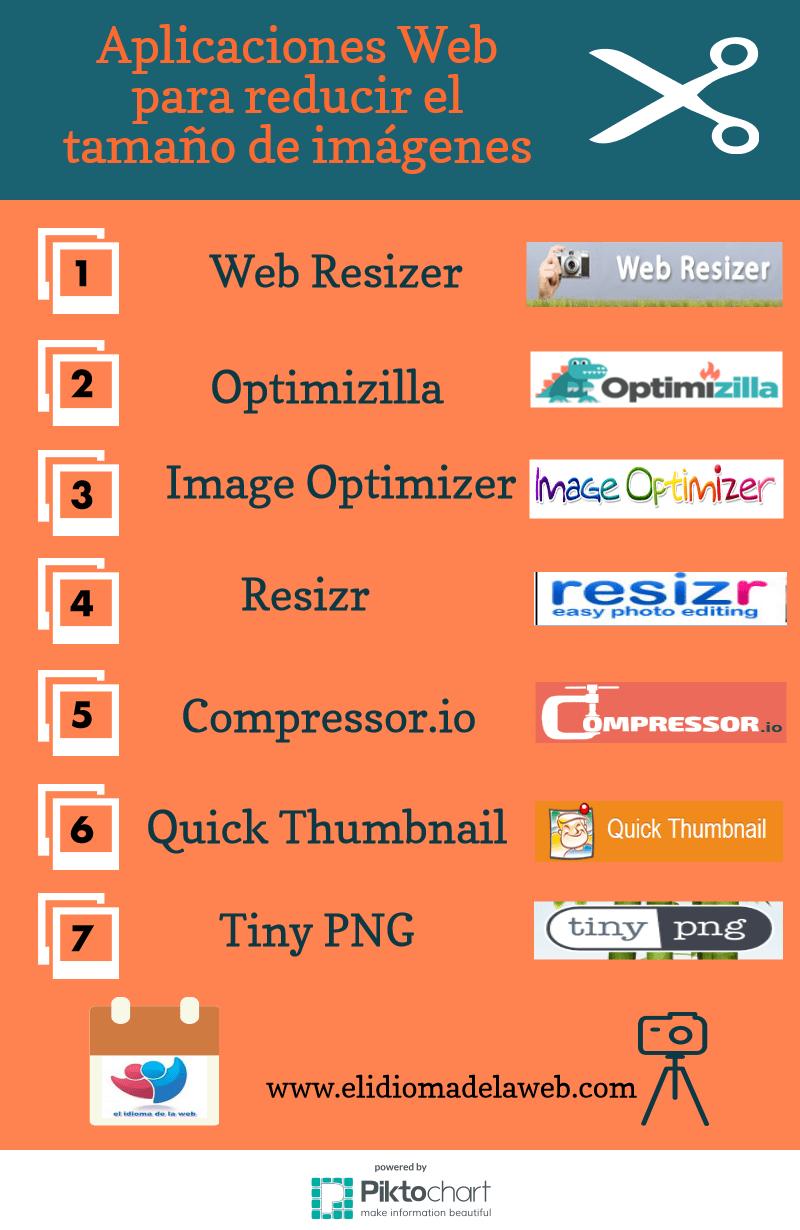 Sitios web para reducir el tamaño de fotos