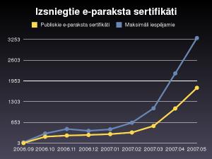 eme_statistics2.png