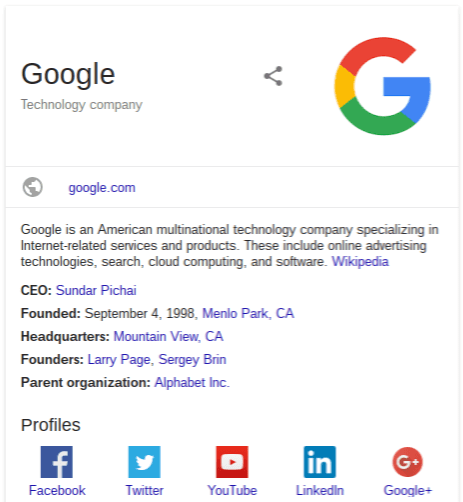 Google Knowledge Panel Link Sharing