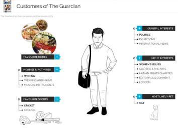 Lecteur du Guardian en Angleterre
