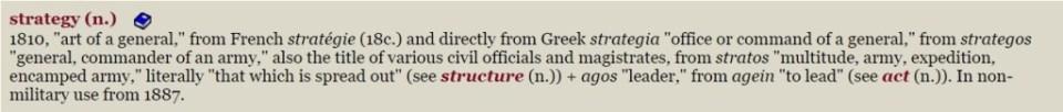 Strategy etymology