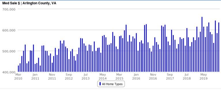 https://cpp1.getsmartcharts.com/chart/mls/1/getreport.php?rid=6&ftid=2&fid=1000&gty=120&ltid=4&lid=51013&gid=2&cc=0000dd&sid=0&mid=0&tt=2&mode=4