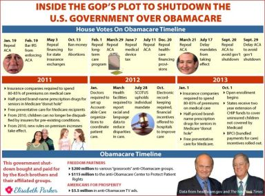 2013.10.07 - Inside the GOPs Plot to Shut Down the US Government Over Obamacare