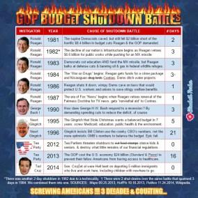 2014.11.25 - GOP Budget Shutdown Battles