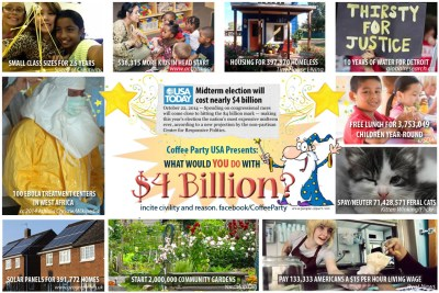 2015.02.10 - What Would You Do with 4 Billion