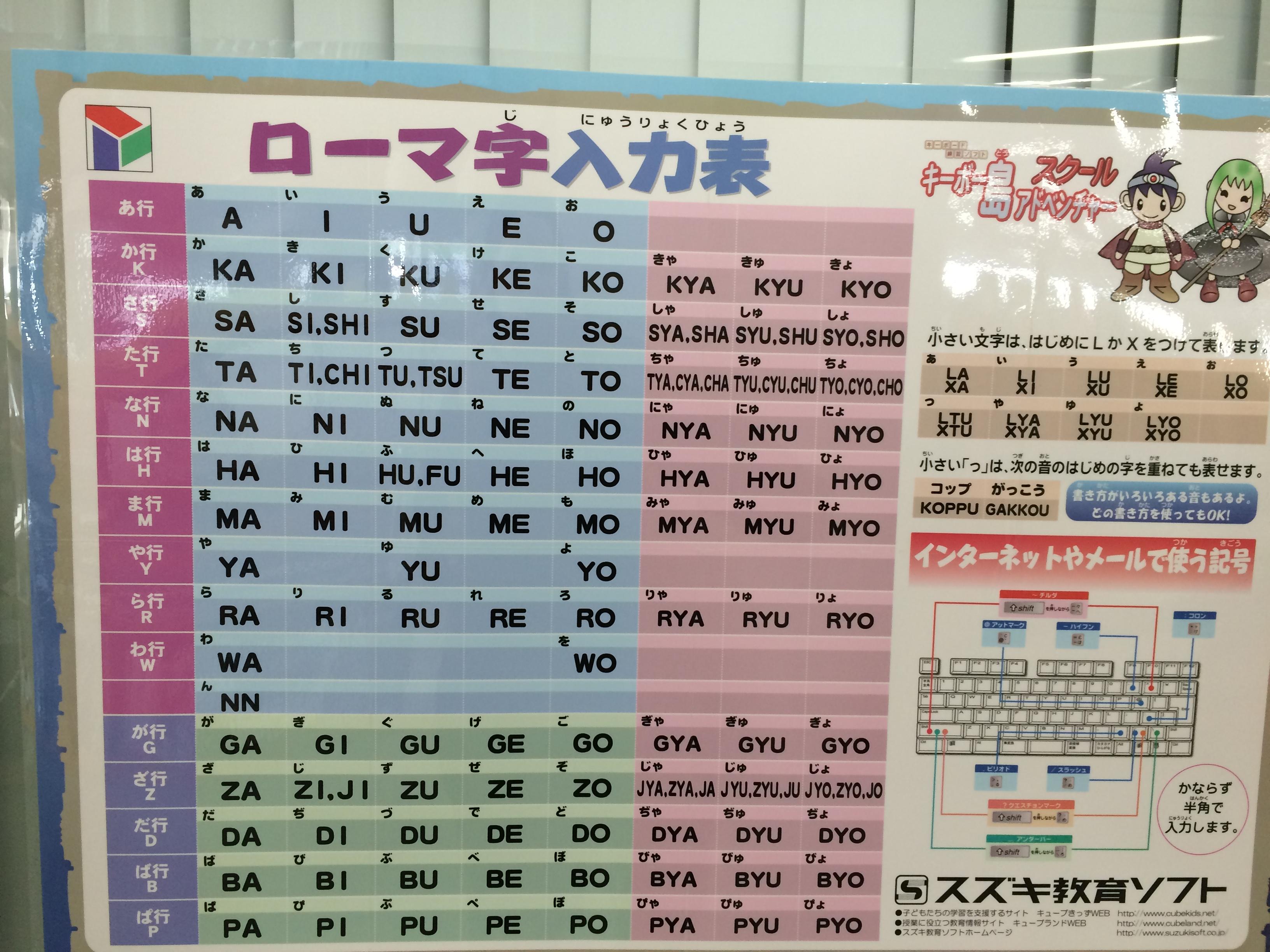 Aprender A Leer Japones Educacion Y Neurodesarrollo