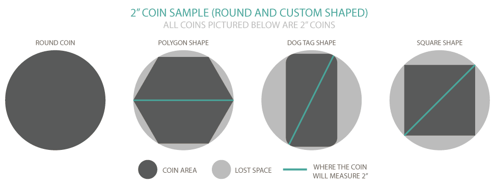 custom-coin-shapes