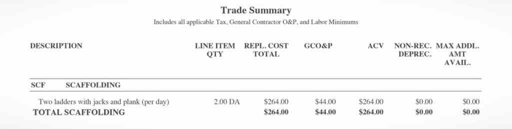 Ladder jacks and scaffolding trade summary