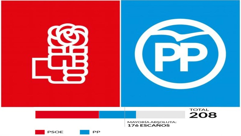 El PP no facilitará el gobierno de Pedro Sánchez y advierte de las diferencias entre ambos programas políticos