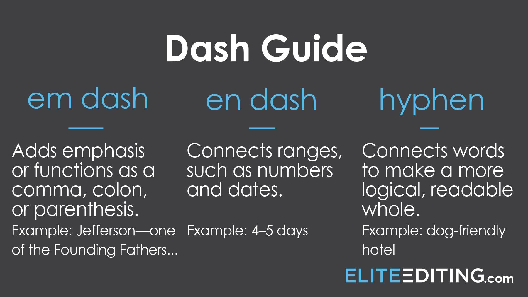 Using Dashes Em Dash Vs En Dash