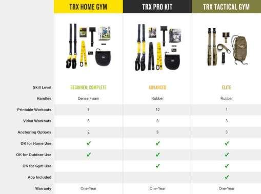 trx-suspension-training-resistance-training-models-available-comparison