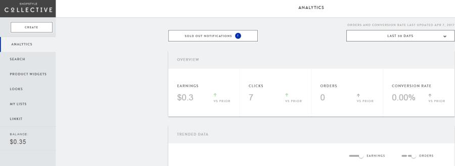 ShopStyle earnings for elitejetsetter.com