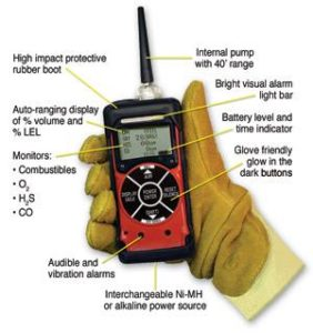 authorised gas tester course training