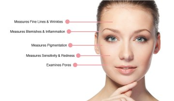 skin-care-analysis