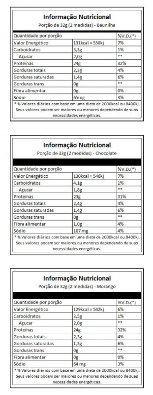 100_pure_whey_protein_2kg_probiotica_5397275516.png.665x0_q100
