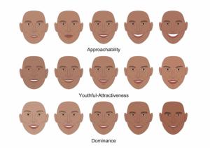 facial-feature-model