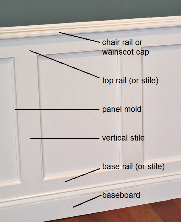 wainscoting-design-v6