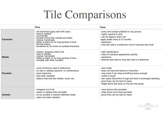 pros and cons tile comparison chart