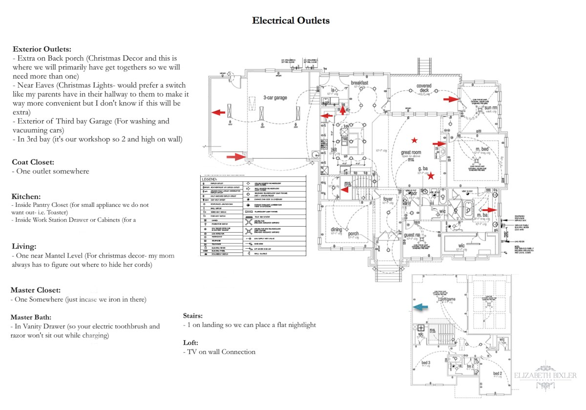 additional Electrical Outlets new Home Layout floor plan