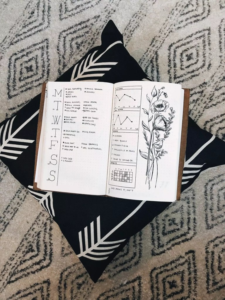 February Bullet Journal Feature | Jessica of Genuinely Ginger