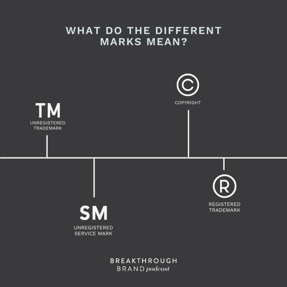 What do all of the registration symbols mean for trademark and copyrights?