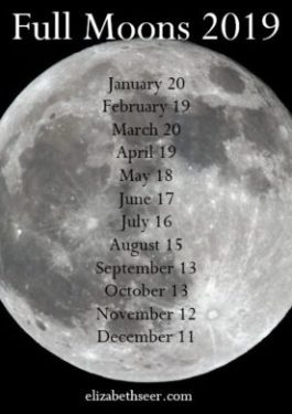 2019 Full/New Moons, Eclipses, and M. Retrogrades