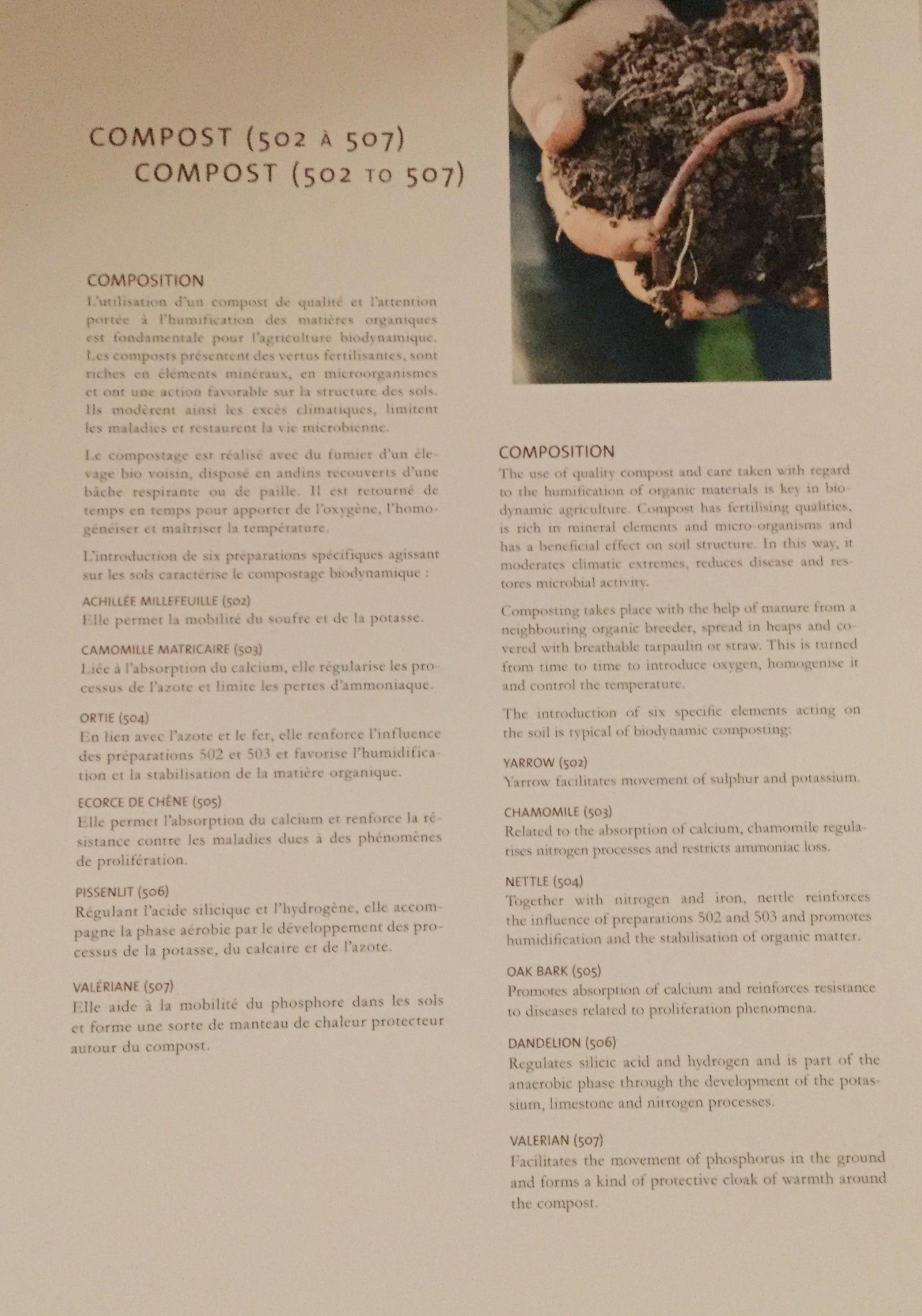 Biodynamic compost description