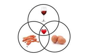 Carbonara Venn Diagram: bacon, eggs and red wine