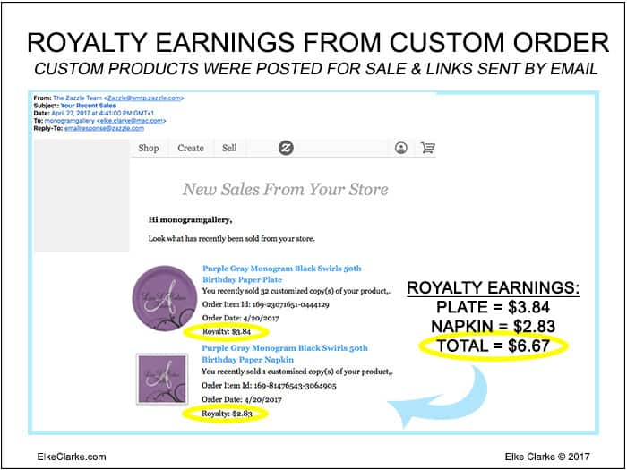 My Zazzle Royalty Earnings From The Custom Order - Zazzle Earnings