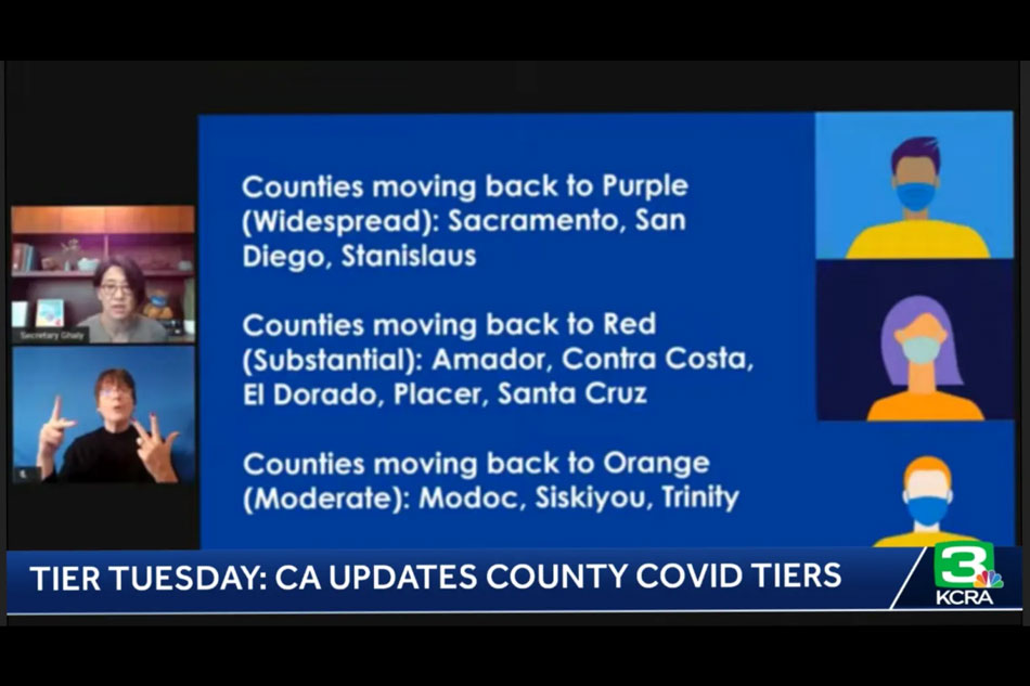 Sacramento County Has Moved Back To Most Restrictive Tier
