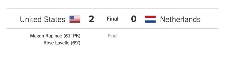 614/5000 Megan Rapinoe y Rose Lavelle anotaron goles en la segunda mitad para los Estados Unidos, quienes necesitaron más de una hora para resolver un tenaz esfuerzo defensivo de los Países Bajos. Rapinoe rompió la presa con un penal en el minuto 61, y Lavelle selló la victoria con una carrera por el centro en la 69a.  Fue el segundo título consecutivo de la Copa del Mundo para una docena de jugadores estadounidenses, quienes lograron su primer campeonato en Canadá hace cuatro años. También consolidó su estatus como el estándar de oro en el fútbol femenino, incluso cuando Europa, liderada por equipos como los Países Bajos, monta un asalto sostenido en su corona.