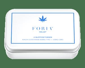Cannabis Suppositories: Sticking Weed Where? – Ellementa