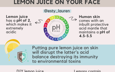 why you should stop using lemon juice on your face infographic